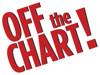 Off the Chart! Logo