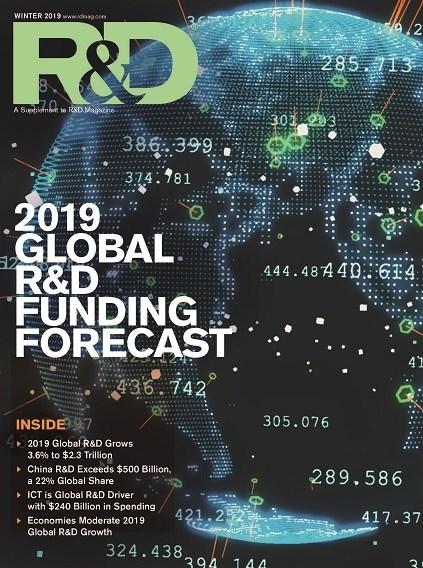 R&D Magazine's 2019 Global R&D Funding Forecast Released