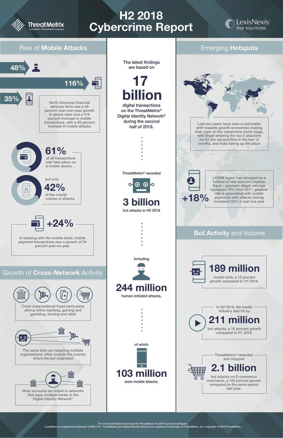 LexisNexis_Risk_Solutions___Infographic