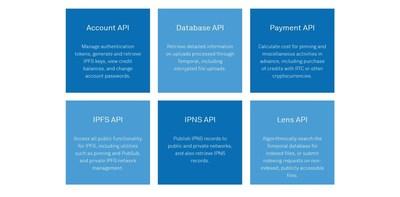 Temporal API Options