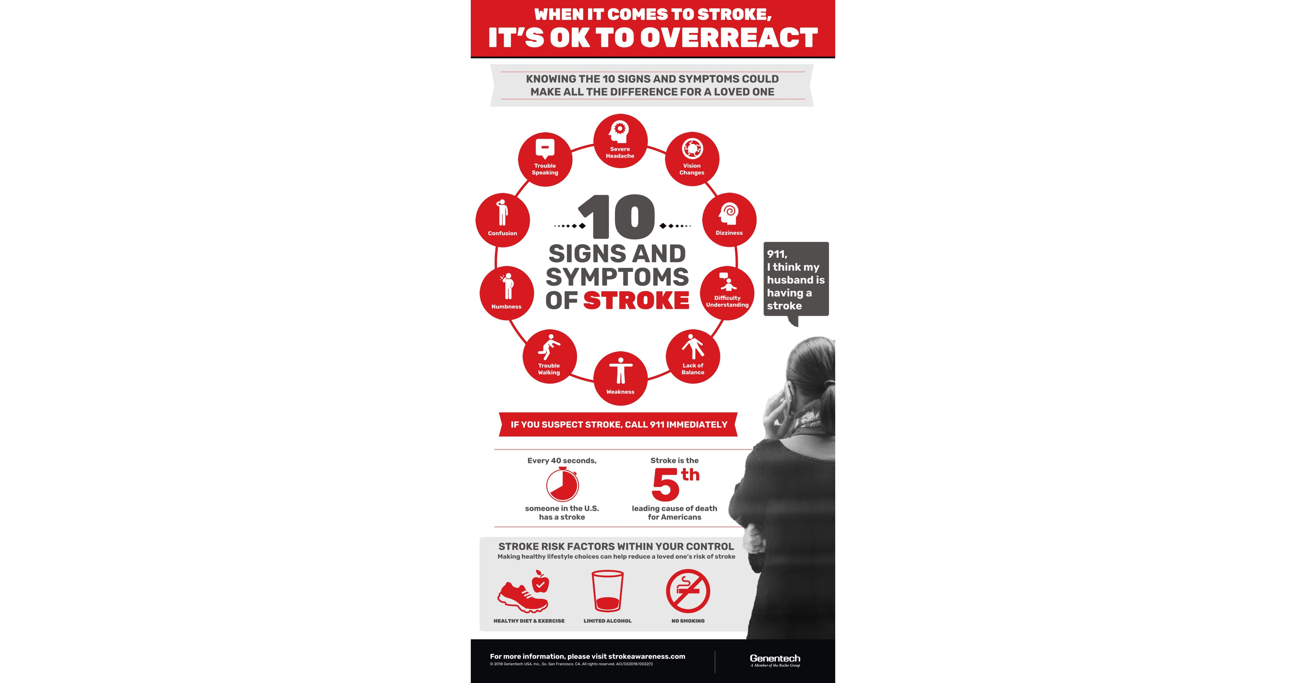When It Comes to Stroke, It's Ok to Overreact