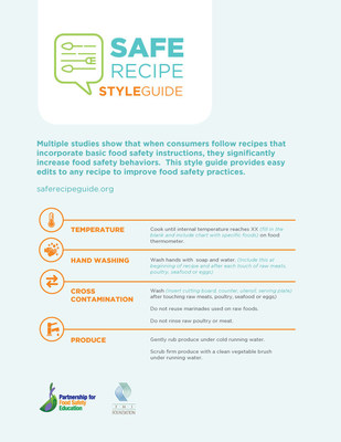 The Safe Recipe Style Guide is designed for use by any recipe writer – professional recipe developers and food journalists – who writes and publicizes recipes for distribution to the public.  It provides specific, concise recipe text to address the four major areas of most food safety violations in home kitchens: temperature, hand washing, cross contamination and produce handling.  It can be found online at www.saferecipeguide.org.