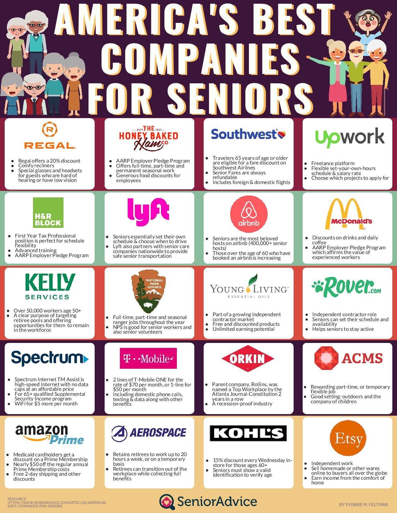 SeniorAdvice.com