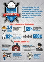 SkillsUSA National Signing Day Sponsored by Klein Tools® Will Celebrate Thousands of High School Seniors Nationwide May 8
