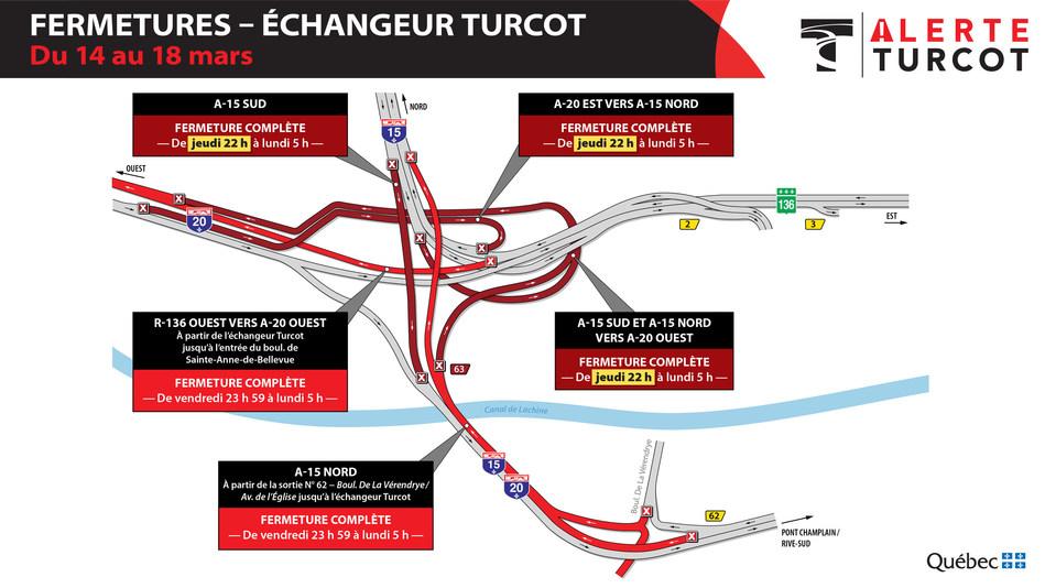 Fermetures - Échangeur Turcot - Du 14 au 18 mars (Groupe CNW/Ministère des Transports)