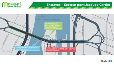 Entraves - Secteur pont Jacques-Cartier (Groupe CNW/Ministère des Transports)