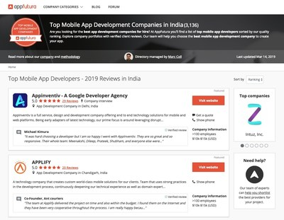 AppFutura presents the Best App Development Companies in India of March 2019