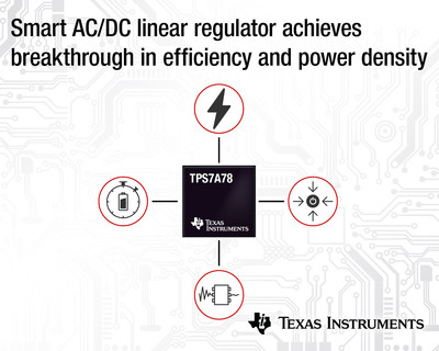 The industry's most integrated linear regulator delivers 75 percent efficiency and provides two times more power density than other linear regulators