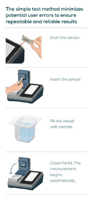 The Kemio tests for chlorine, chlorine dioxide, chlorite and peracetic acid (PAA) on one instrument.