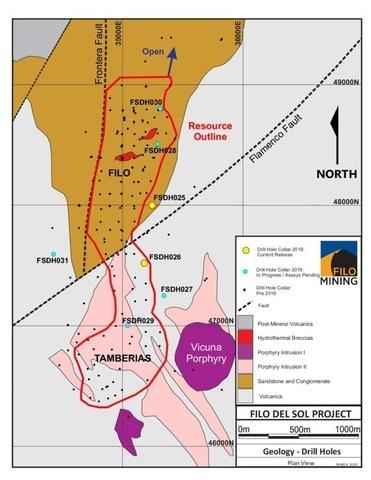 Filo Plan 2019 (CNW Group/Filo Mining Corp.)