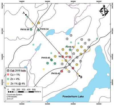 Figure 1 - Drill holes with noticeable copper and zinc grades. Figure 1 depicts the location of the fall 2018 drill holes and previously drilled holes with noticeable copper and zinc grades. Intervals listed in tables 1 and 2 are located on the map (PH18-16 and PH18-17 are shown as 16 and 17). The AB line depicts the location of the geological section shown in figure 2. Drilling was done on a 100-meter-spaced grid. (CNW Group/Champion Iron Limited)
