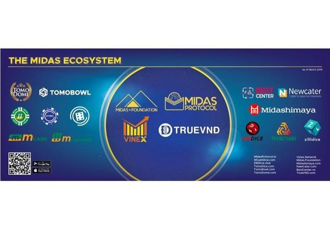 Écosystème Midas
