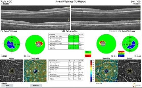 Sample AngioWellness Report
