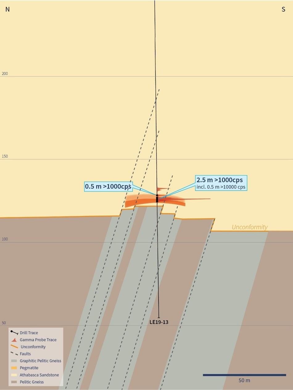 Figure 4 – Cross-Section 4635E (Showing Drill Hole LE19-13) (CNW Group/IsoEnergy Ltd.)