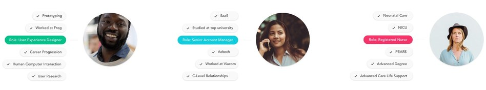 Fetchers automated recruiting platform unearths top talent across every industry and job type wherever they may be