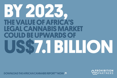 The African Cannabis Report™, published today, finds that countries across the continent could generate significant economic benefits through the development of legal cannabis markets.