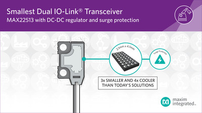 The MAX22513 from Maxim Integrated is the smallest, most power-efficient dual IO-Link transceiver with DC-DC regulator and surge protection. It provides 3x smaller solution size and 4x lower power dissipation for Industry 4.0 applications.