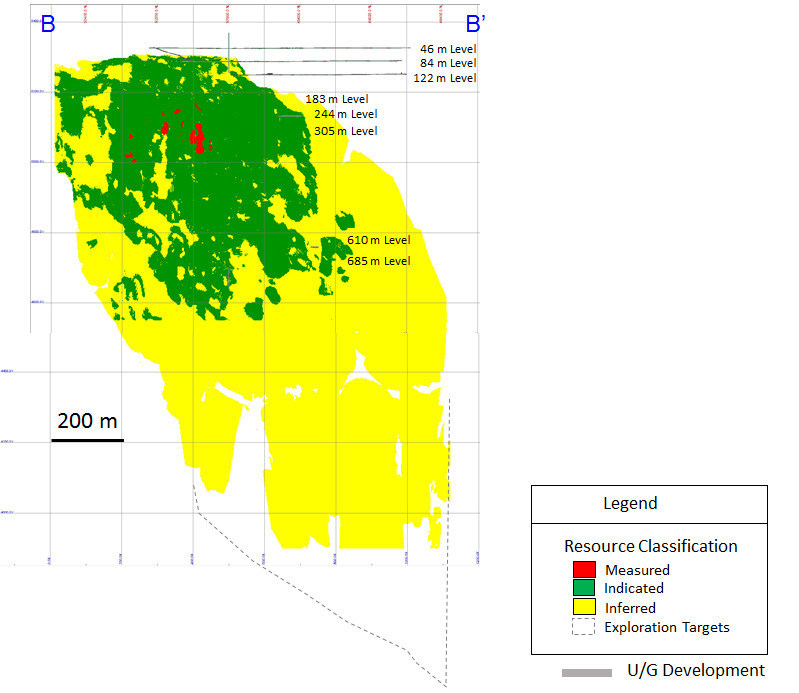 Diagram 3: 2019 Measured and Indicated, and Inferred Mineral Resource Classification Zone 3 (F2 Basalt) – Longitudinal View Looking Grid East (CNW Group/Rubicon Minerals Corporation)