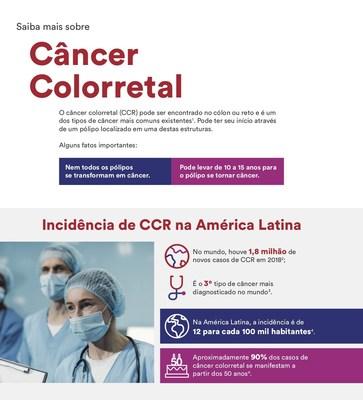 Como tratar o câncer colorretal? Saiba sobre a doença (PRNewsfoto/Johnson & Johnson Medical Devic)