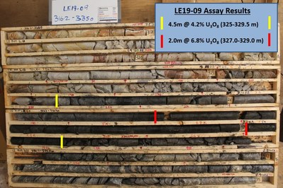 Figure 4 – Core Photo of Mineralization in Drill Hole LE19-09 (CNW Group/IsoEnergy Ltd.)