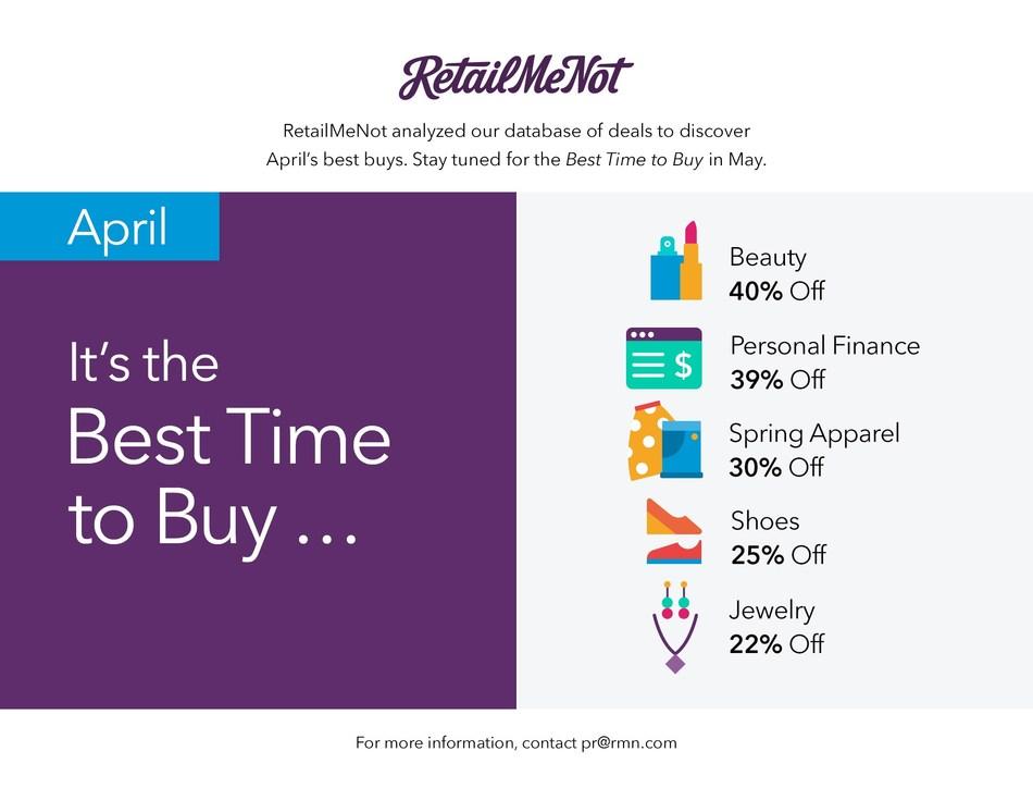 RetailMeNot's Best Things to Buy in April