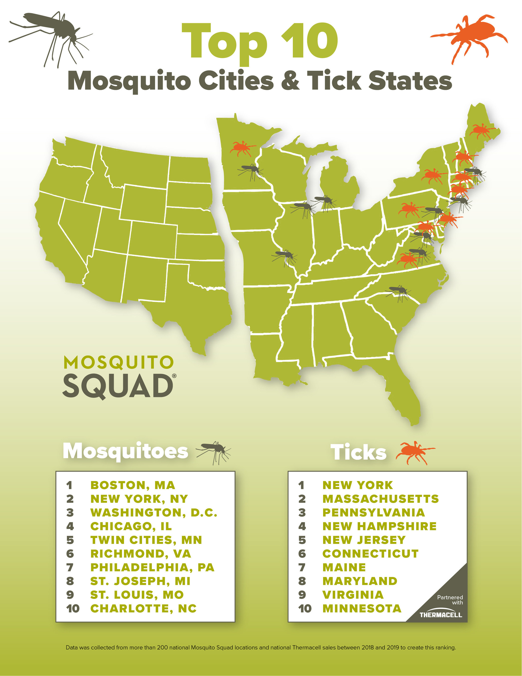 Mosquito Population By State Map Mosquito Squad Reveals Top 10 Cities And States Affected By