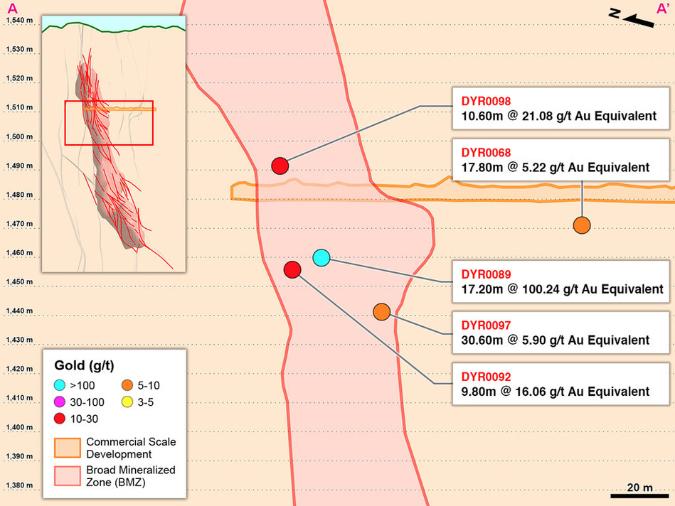 Figure 2 – Long Section A-A' of Drilling into BMZ1 and Other Areas in the Yaraguá System (CNW Group/Continental Gold Inc.)