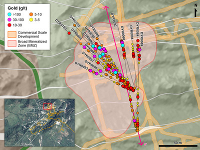 Figure 1 – Plan View of Drilling in BMZ1 and Other Areas in the Yaraguá System (CNW Group/Continental Gold Inc.)