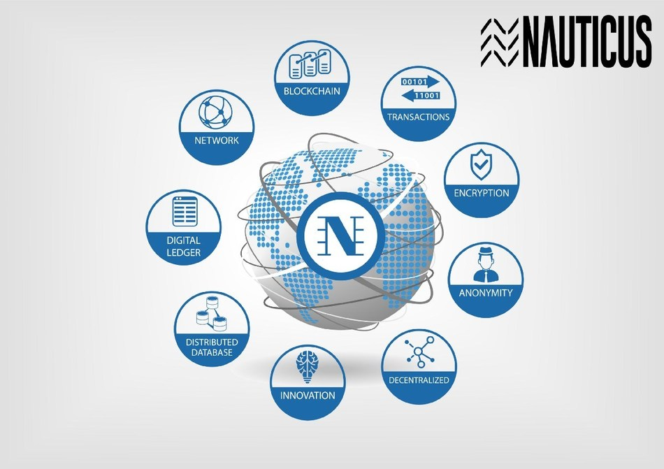 Nauticus makes life easier for customers in 84 countries.