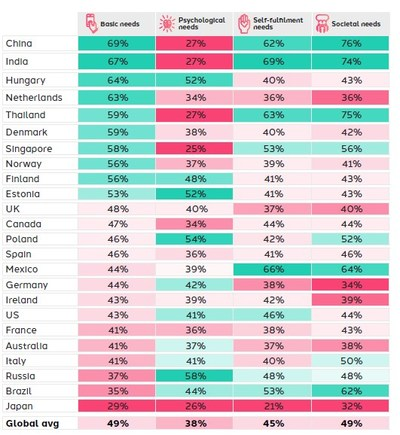 Digital Society Index – country-by-country ranking (CNW Group/Dentsu Aegis Network)