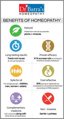 Benefits of Homeopathy Infographic (PRNewsfoto/Dr Batra's Multi Specialty)