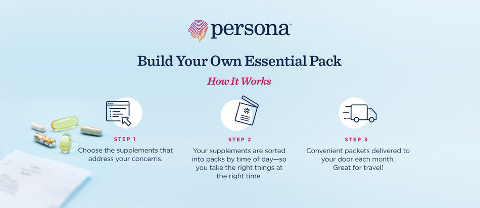 The new Essential Packs complement Persona's current personalized nutrition model by giving consumers the opportunity to quickly try a vitamin program that supports their health goals. For consumers who are uncertain of their body's nutritional needs or have questions about possible interactions with their prescription medications, they are encouraged to take Persona's free online nutritional assessment to curate a custom pack of vitamins designed for their specific needs.