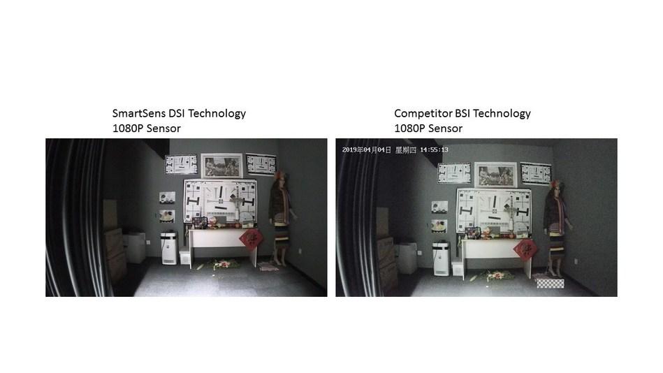 (PRNewsfoto/SmartSens Technology)