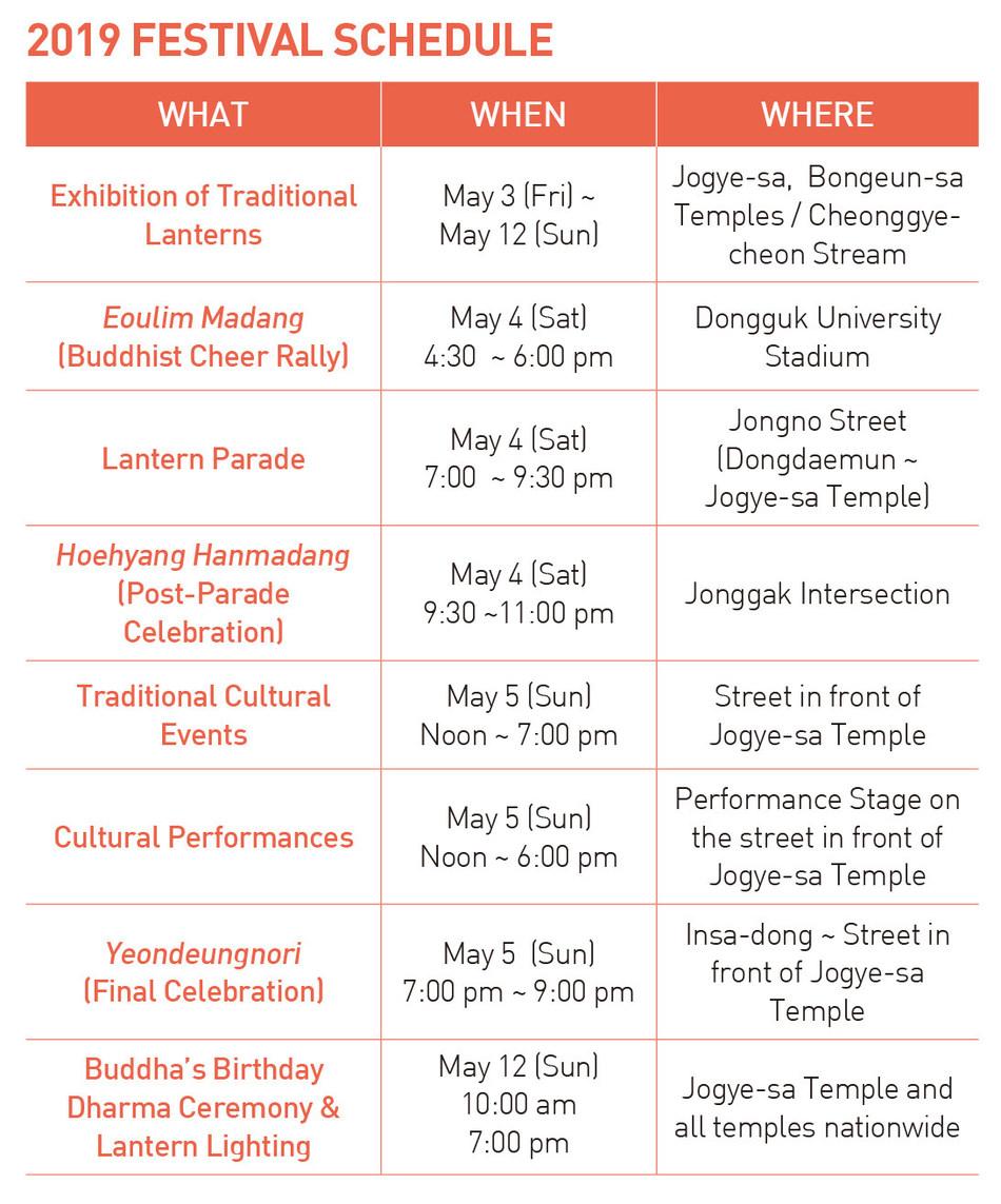 2019 Festival Schedule