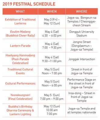 Programme du Festival 2019