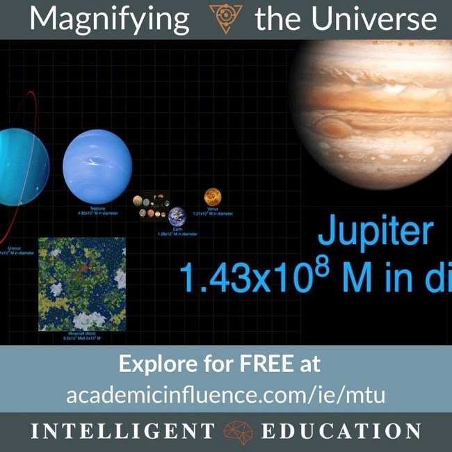 Magnifying the Universe is now available for FREE! Scale the universe from your laptop screen at academicinfluence.com/ie/mtu