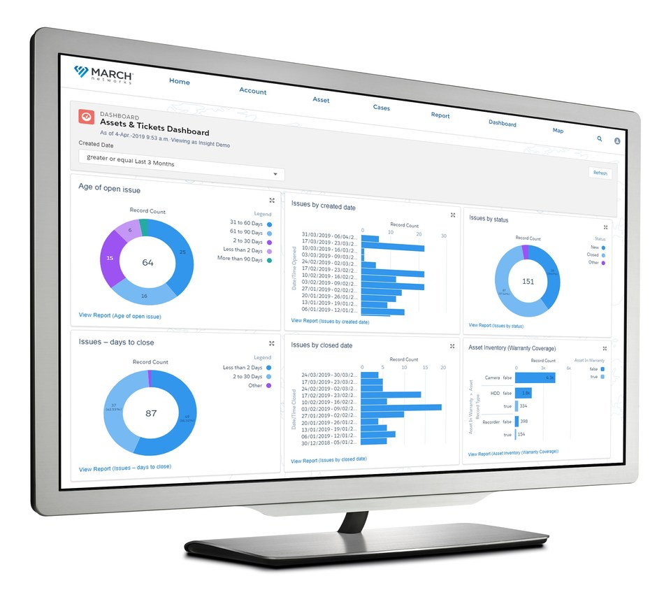 March Networks Insight delivers end-to-end video network visibility, asset control, system health, and SLA performance management. (CNW Group/MARCH NETWORKS CORPORATION)