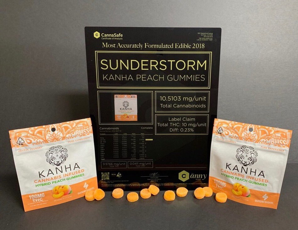 Sunderstorm wins CannaSafe Cannys Award for their Kanha Peach Gummies.