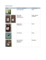 Produits touchés (Groupe CNW/Santé Canada)