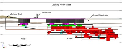 Figure 3 – Underground-Only Scenario (CNW Group/Fission Uranium Corp.)