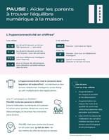 Fiche d'information sur l'hyperconnectivité (Groupe CNW/Cabinet du premier ministre)