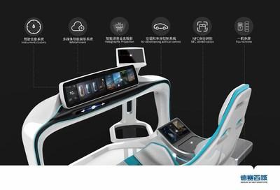 德赛西威联手新思科技 -- 步入汽车电子虚拟开发新时代