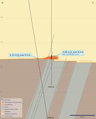 Figure 4 – Cross-Section 4485E (Showing Drill Hole LE19-12) (CNW Group/IsoEnergy Ltd.)