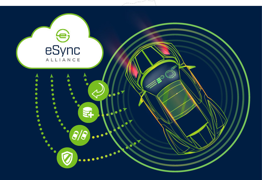 The eSync Alliance promotes a multi-company standard for automotive OTA updates and data gathering for the connected car.