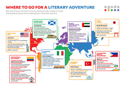 Agoda Infographic -- Where to go for a literary adventure