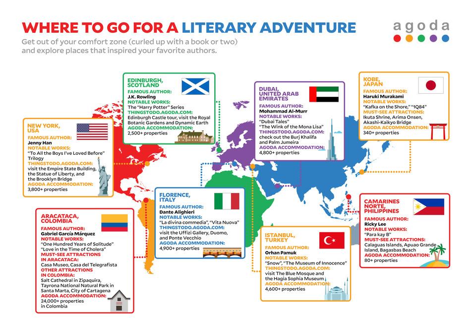 Agoda Infographic -- Where to go for a literary adventure