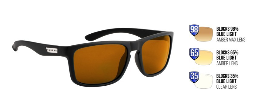Computer And Gaming Eyewear Leader GUNNAR Optiks Engineers Technology To Block 98-Percent Blue Light With Launch Of New Amber Max Lens