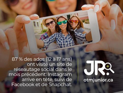 L'OTM Junior est un nouvel outil qui se penchera sur les comportements et les activités des Canadiens âgés de 2 à 17 ans, et vous permettra de mieux comprendre les habitudes de consommation des médias des auditoires et des consommateurs de ce groupe d'âge. (Groupe CNW/L'Observateur des technologies médias (OTM))