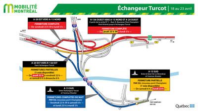 Fermetures de bretelles dans l'échangeur Turcot, du 18 au 23 avril (Groupe CNW/Ministère des Transports)