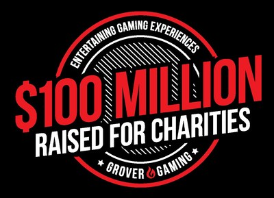 Grover Gaming Surpasses $100 Million Raised for Charities